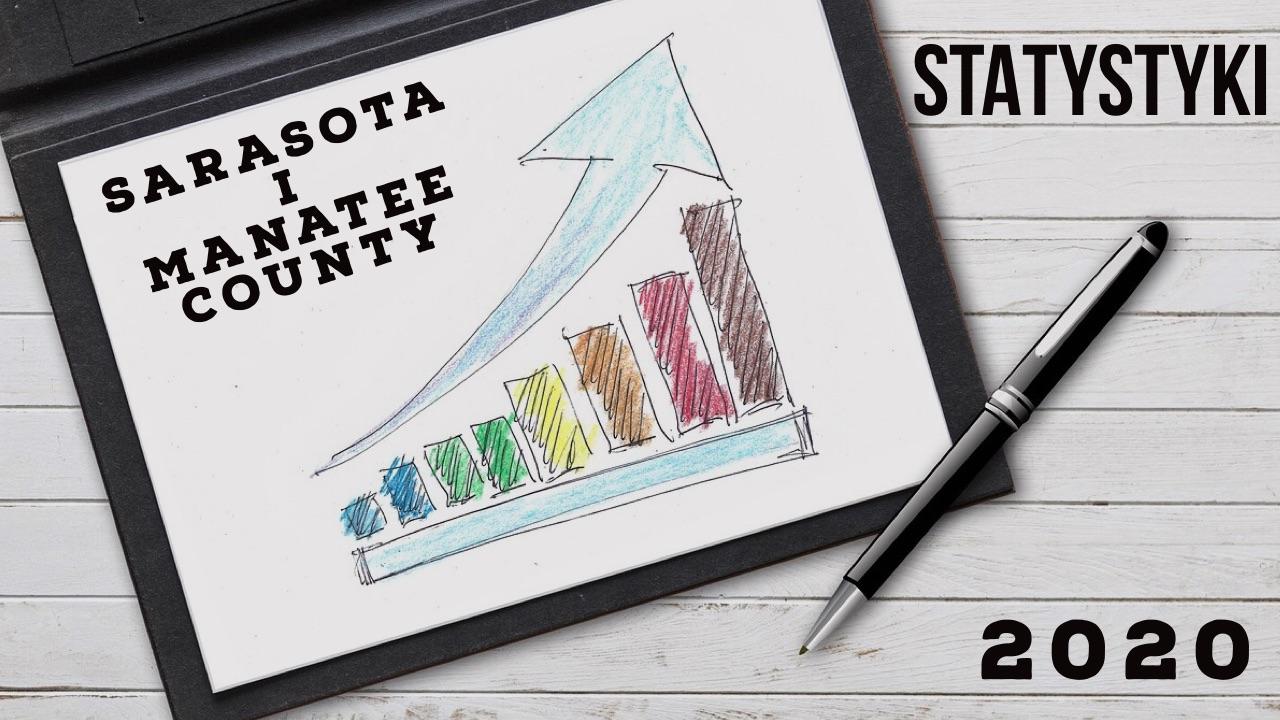 Statystyki Sarasota i Manatee 2020