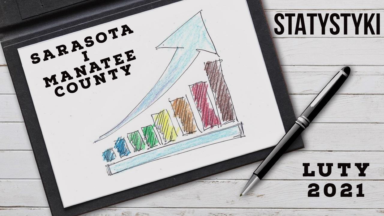 Statystyki nieruchomości Sarasota i Manatee Luty 2021